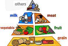 Persuasive Speech Dont Eat Fast Food - UK Essays